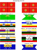 Naval Flags Page